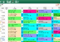 【無料公開】七夕賞 / 亀谷サロン限定公開中のスマート出馬表・次期バージョン