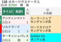 ○×血統に注意! /今週末(9/4~9/5)の見どころ