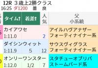 消しパターン該当馬の出走レースを狙う! /今週末(9/18~9/20)の見どころ