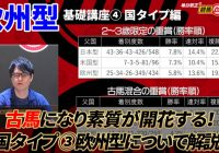 先週(9/18~9/20)の買いパターン&消しパターン該当馬の結果/ YouTubeチャンネル『亀谷敬正の競馬血統辞典』