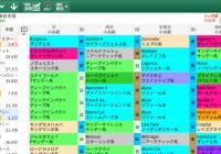 【無料公開】毎日王冠 / 亀谷サロン限定公開中のスマート出馬表・次期バージョン